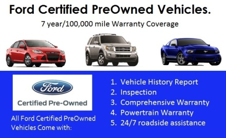 Academy Ford Certified PreOwned