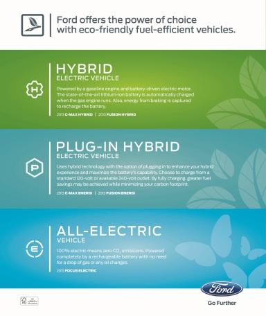 hybrid_electricTECH