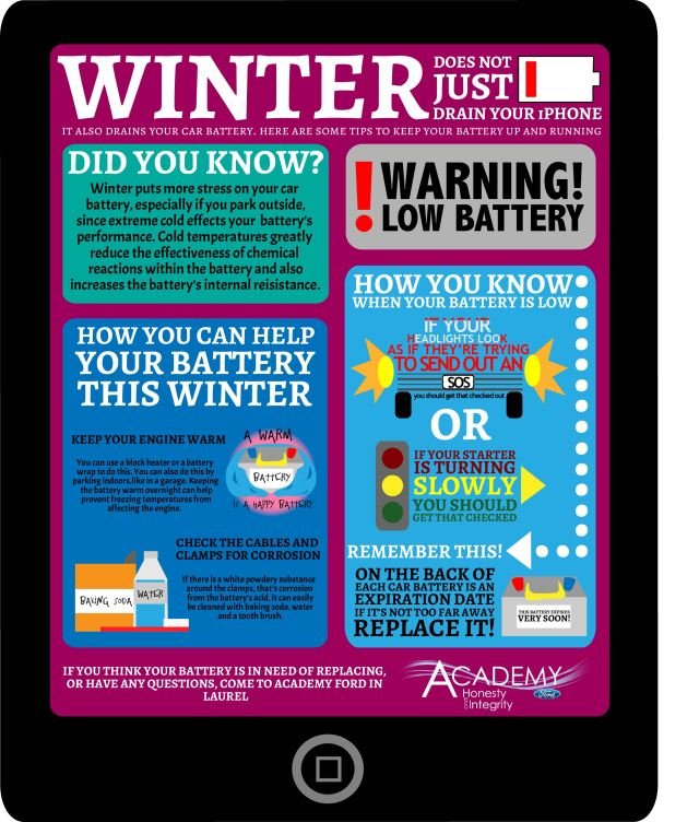 winter does not just drain your phone infographic